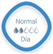 Absorption normal